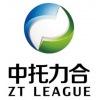 Henan ZT League Chemical Co.,Ltd.